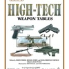 Gurps_high_tech_weapon_tables_thumb1000